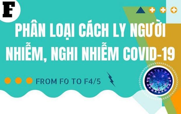 f1 cach ly nhu the nao